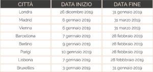 Calendario con date di inizio e fine dei saldi invernali 2019 delle capitali europee